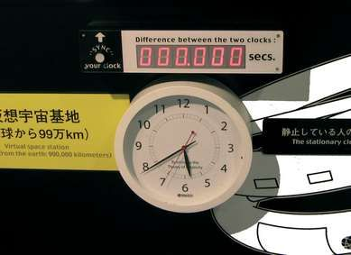 Difference Between Two Clocks by Otomo Yoshihide/ Xavier Charles