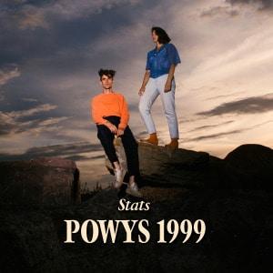 'Powys 1999' by Stats