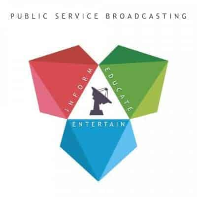 'Inform - Educate - Entertain' by Public Service Broadcasting